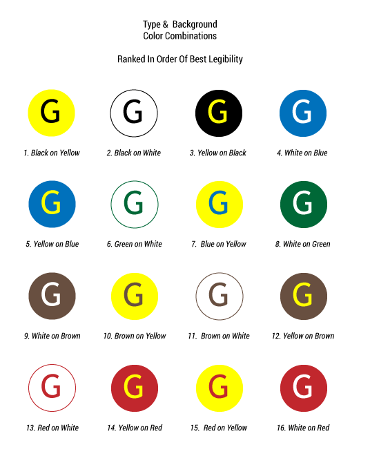 Best signage color combinations